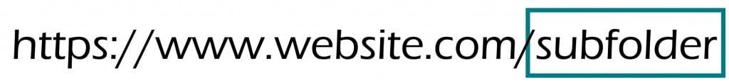 Should a website use subfolders for global SEO strategy